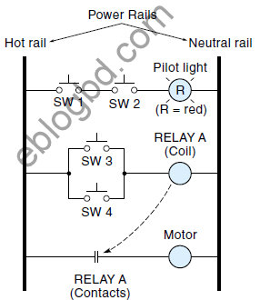 Electrical Ladder diagram- definition and details.