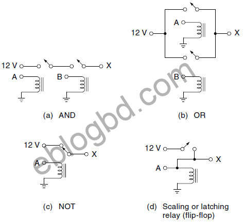 how to implement control logic gate relay digital logic gate relay