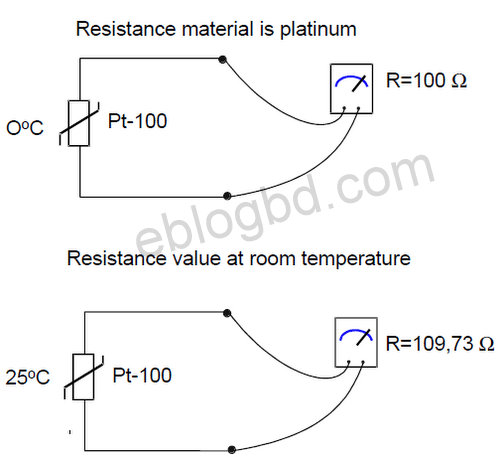 pt-100 temperature sensor principle , definition