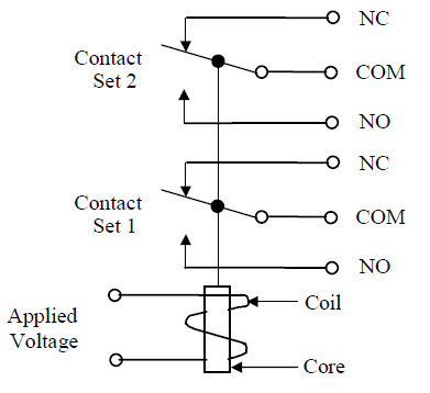 R22Carrier2TonCondensingUnitAirconditioningcondensergood moreover Currentloop Connection besides Lap Winding Simplex And Duplex Lap Winding further DoubleDelta Single besides 13667 Environment Selector Switch. on motor connections