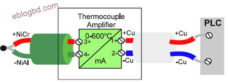 thermocouple connections with amplifier