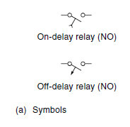 category of time delay relay according to initial condition