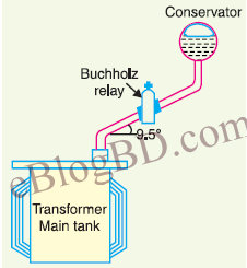 buchholz relay placement for transformer protection