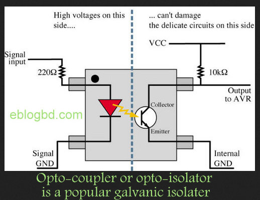 What Is Opto Coupler Or Opto Isolator And Its Function In