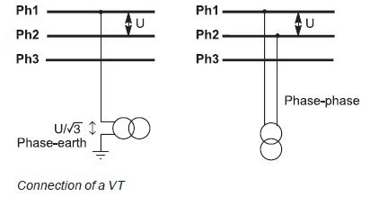 Conection of Voltage Potential transformer