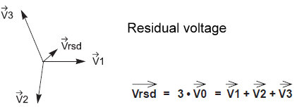 Residual voltage Article about residual voltage by The Free