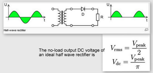 Half wave rectifier circuit with a diode