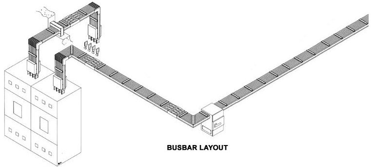 Busbar Trunking System Or Bbt