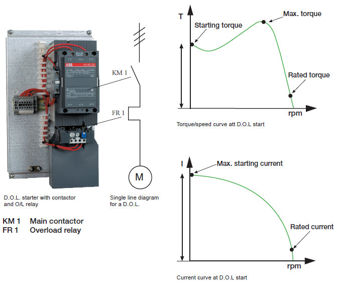 direct motor starter wiring diagram of a direct free engine image for user manual