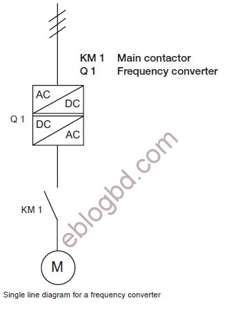 Direct On Line Dol Star Delta Frequency Converter Soft