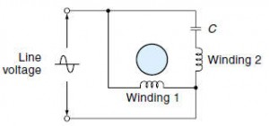 A split-phase motor (two-phase) driven with single-phase AC.