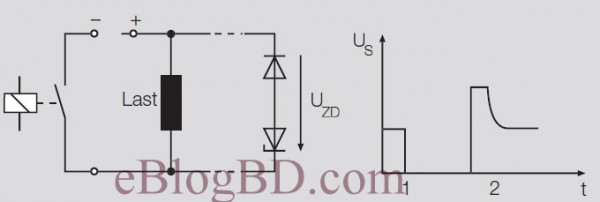 diode and zenar diode protection