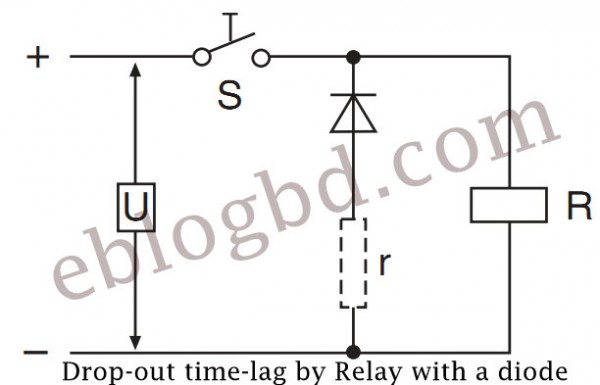 drop out lag time with relay.