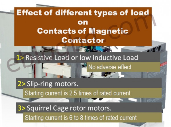 Effect of loads on contacts of  magnetic contactor.