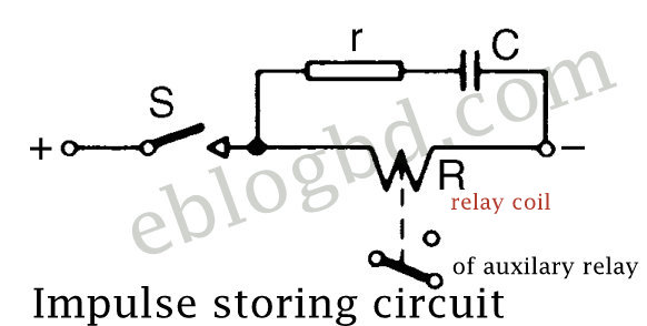 impulse storing circuit of auxiliary relay
