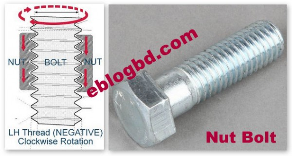 nut bolt in power plant