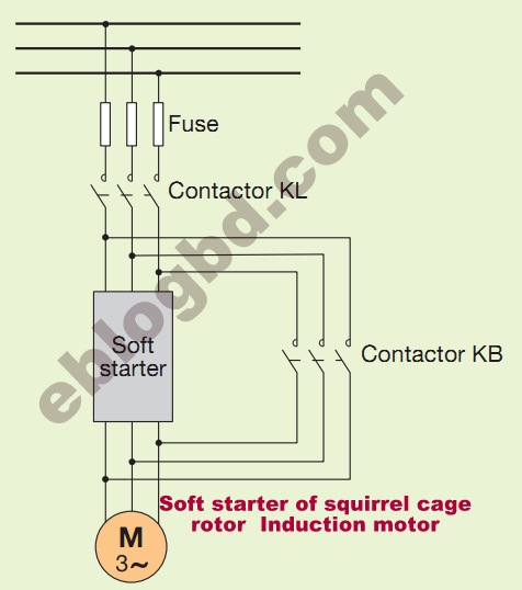 soft starter of squirrel cage rotor induction motor