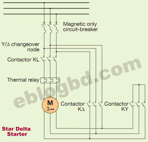 Star Delta starter of squirrel cage induction motor