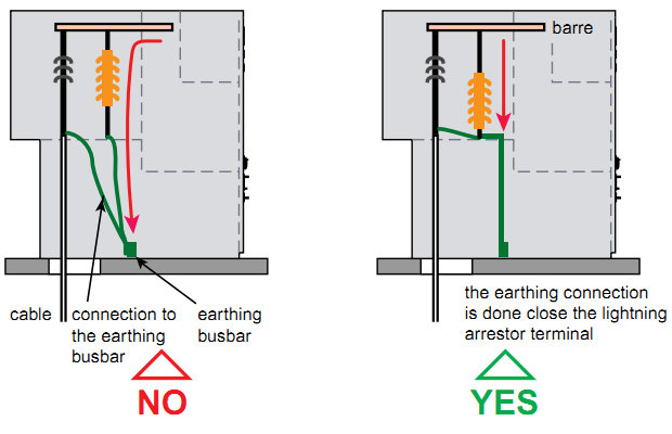 surge arrester connecting rules rules for installing a surge arrester surge arrester wiring diagram at aneh.co