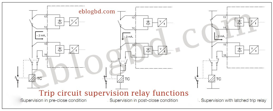 trip circuit supervision relay tsr how it works. Black Bedroom Furniture Sets. Home Design Ideas