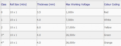 rubber matting thickness